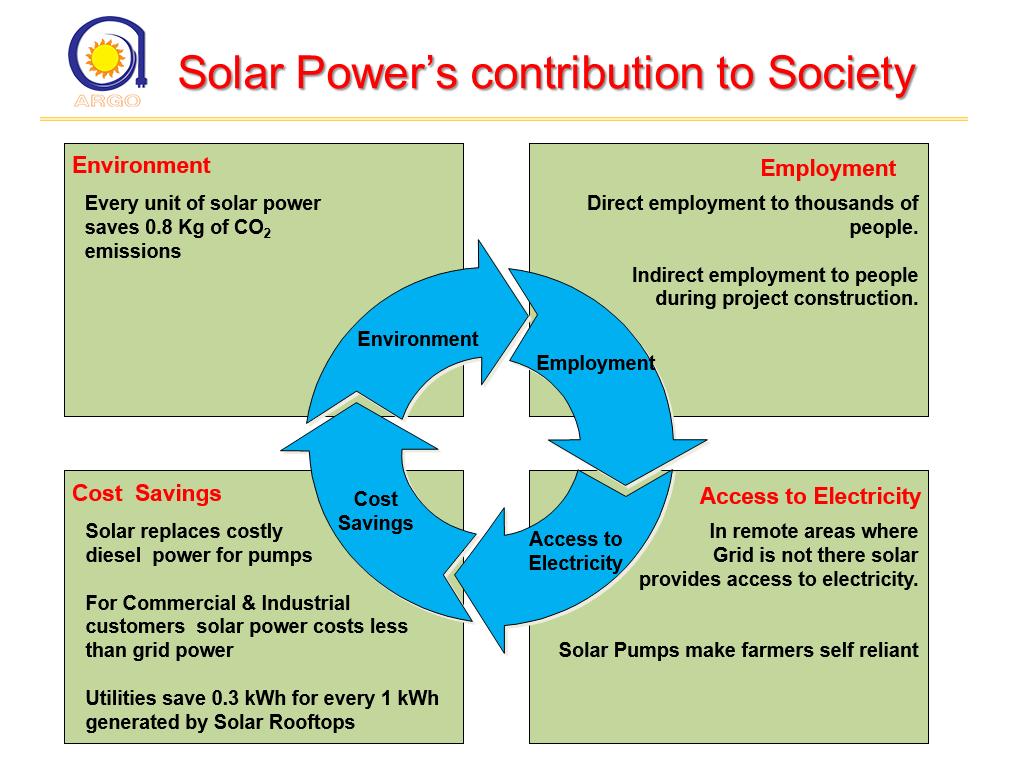 solar-powers-contribution