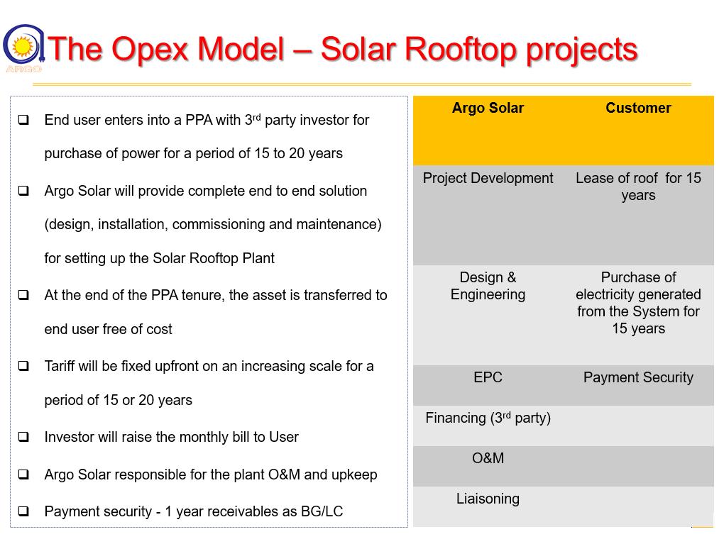 opex-model